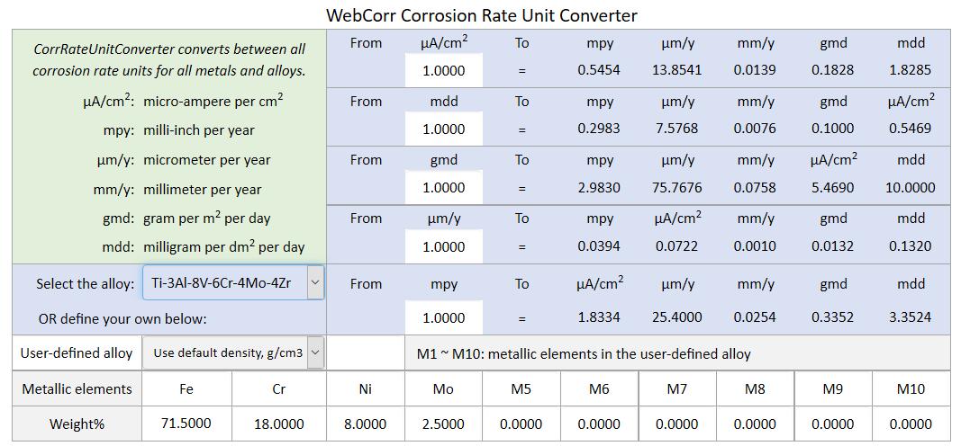 Corrosion Rate Units Converter, Conversion between All Corrosion Rate Units  for All Metals and Alloys